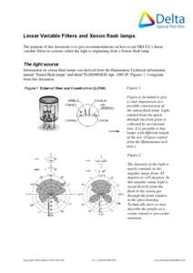 Linear Variable Filters and Xenon flash lamps The purpose of this document is to give recommendations on how to use DELTA's linear variable filters in systems where the light is originating from a Xenon flash lamp. The