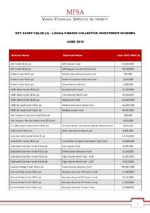 NET ASSET VALUE (€) - LOCALLY-BASED COLLECTIVE INVESTMENT SCHEMES JUNE 2015 Scheme Name  Sub-Fund Name