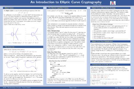An Introduction to Elliptic Curve Cryptography Tanner Prynn Elliptic Curves The Discrete Logarithm Problem