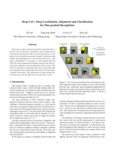 Deep LAC: Deep Localization, Alignment and Classification for Fine-grained Recognition Di Lin† †  Xiaoyong Shen†