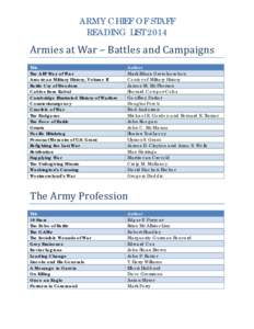 ARMY CHIEF OF STAFF READING LIST 2014 Armies at War – Battles and Campaigns Title The AEF Way of War