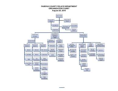 FAIRFAX COUNTY POLICE DEPARTMENT ORGANIZATION CHART August 20, 2015 Chief of Police  Internal Affairs