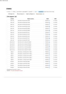 :10  ST20G5 CPU Support List Socket