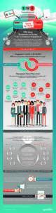 SS-3153_EWS_Infograph_Engagement_v4