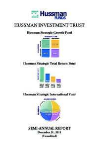 HUSSMAN INVESTMENT TRUST Hussman Strategic Growth Fund Hussman Strategic Total Return Fund  Hussman Strategic International Fund