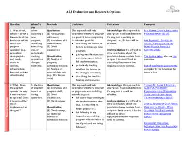 A2J Evaluation and Research Options  Process Evaluation Formative Assessment