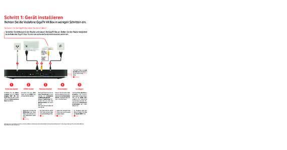 Richten Sie die Vodafone GigaTV 4K Box in wenigen Schritten ein. Sie haben mit der GigaTV Box einen Router erhalten? Schließen Sie bitte zuerst den Router und danach die GigaTV Box an. Stellen Sie den Router möglichst