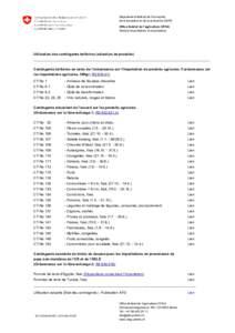 Département fédéral de l'économie, de la formation et de la recherche DEFR Office fédéral de l'agriculture OFAG Secteur Importations et exportations  Utilisation des contingents tarifaires (sélection de produi