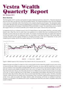 Microsoft Word - Vestra Wealth Quarterly Report Q4 October 2015