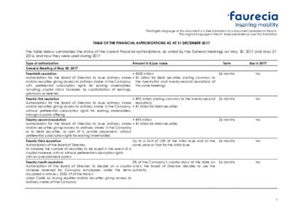 translate pdf document from french to english online
