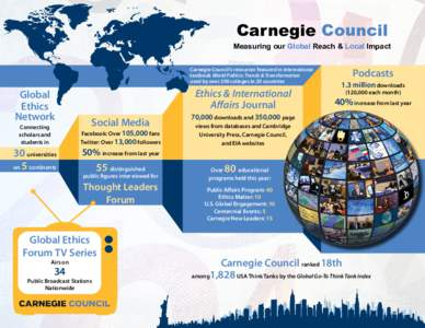 Carnegie Council Measuring our Global Reach & Local Impact Carnegie Council's resources featured in international textbook World Politics: Trends & Transformation used by over 200 colleges in 20 countries