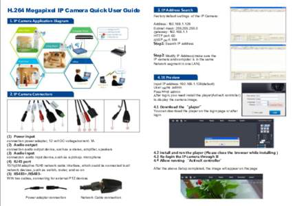 H.264 Megapixel IP Camera Quick User Guide 1. IP Camera Application Diagram 3. IP Address Search Factory default settings of the IP Camera: Address: