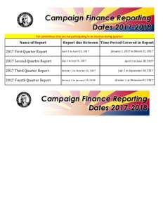 Campaign Finance Reporting DatesFor committees that are not participating in an election during quarter: Name of Report