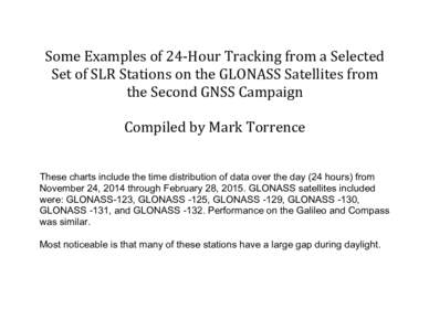 Second GNSS Campaign.24 hour.Glonass