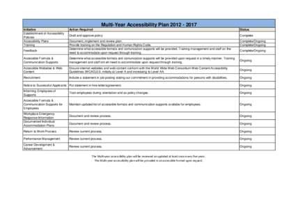 Multi-Year Accessibility PlanInitiative Establishment of Accessibility Policies Accessibility Plans Training