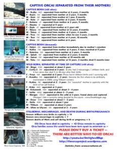 Captive separation list - Final Version.p65