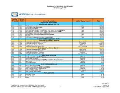 DEPT OF TECHNOLOGY RATE SCHEDULE