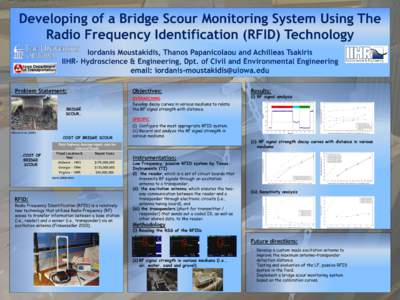 Developing of a Bridge Scour Monitoring System Using The Radio Frequency Identification (RFID) Technology Iordanis Moustakidis, Thanos Papanicolaou and Achilleas Tsakiris IIHR- Hydroscience & Engineering, Dpt. of Civil a