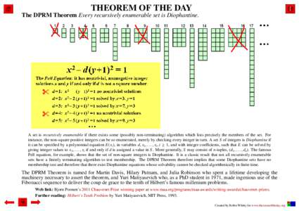 THEOREM OF THE DAY The DPRM Theorem Every recursively enumerable set is Diophantine. A set is recursively enumerable if there exists some (possibly non-terminating) algorithm which lists precisely the members of the set.