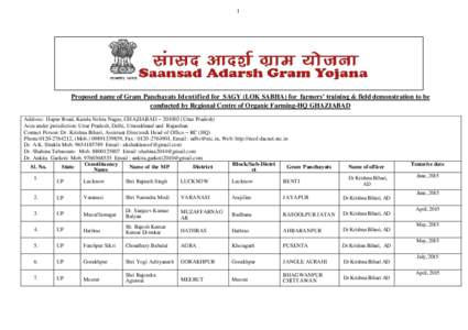 1  Proposed name of Gram Panchayats Identified for SAGY (LOK SABHA) for farmers' training & field demonstration to be conducted by Regional Centre of Organic Farming-HQ GHAZIABAD Address: Hapur Road, Kamla Nehru Nagar,