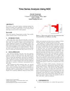 Time Series Analysis Using NOC Noriaki Kawamae The University of Tokyo 7 Chome-3-1 Hongo, Bunkyo, Tokyo, Japan Japan