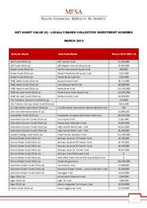 NET ASSET VALUE (€) - LOCALLY-BASED COLLECTIVE INVESTMENT SCHEMES MARCH 2015 Scheme Name  Sub-Fund Name