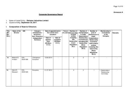 Page 1 of 11  Annexure A Corporate Governance Report  1.