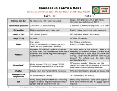 MarsGuide Field Test Version 1-23.pub