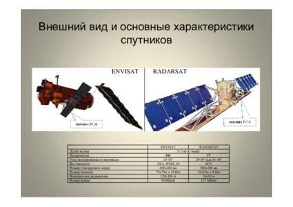 Внешний вид и основные характеристики спутников ENVISAT RADARSAT