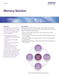 Datasheet  Memory Solution Overview Memory products are among the most