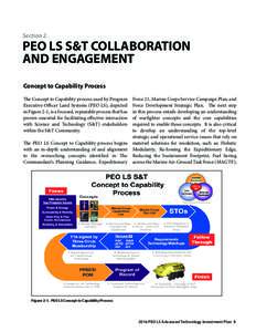 Section 2  PEO LS S&T COLLABORATION AND ENGAGEMENT Concept to Capability Process The Concept to Capability process used by Program