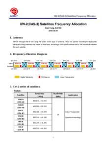XW-2(CAS-3) Satellites Frequency Allocation  XW-2(CAS-3) Satellites Frequency Allocation Alan Kung, BA1DU
