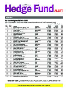 RANKINGS  Top 200 Hedge Fund Managers Based on gross fund assets of firms that mainly run single-manager vehicles, as disclosed in SEC filings. Excludes separate accounts.