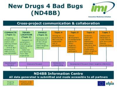 broad spectrum antibiotics list pdf