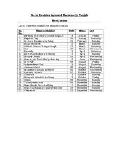sukhmani sahib in hindi pdf file