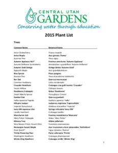 list of botanical names of plants with common names pdf