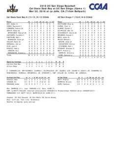 2018 UC San Diego Baseball Cal State East Bay at UC San Diego (Game 1) Mar 30, 2018 at La Jolla, CA (Triton Ballpark) Cal State East Bay,10-12 CCAA) Player