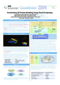 InsFtuteofMolecularSystemsBiology  Accelerating 3D Protein Modeling Using Cloud Computing  LarsMalmström,RuediAebersold–ETHZürich,IMSBh?p://www.imsb.ethz.ch WibkeSud