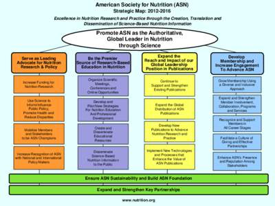 American Society for Nutrition (ASN) Strategic Map: Excellence in Nutrition Research and Practice through the Creation, Translation and Dissemination of Science-Based Nutrition Information  Promote ASN as the A