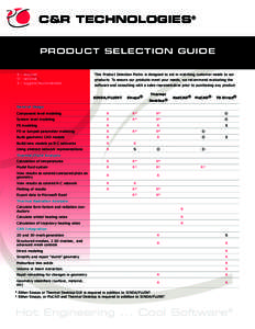 C&R TECHNOLOGIES® PRODUCT SELECTION GUIDE s R - required O - optional S - suggest/recommended