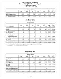 The University of New Mexico Summer 2013 Official Enrollment Report Albuquerque Campus As of Census Date, July 26, 2013 Summer Semesters 2009