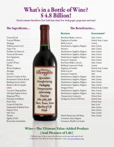 What's in a Bottle of Wine? $ 4.8 Billion! (Total economic benefits to New York State from New York grapes, grape juice and wine)  The Ingredients...