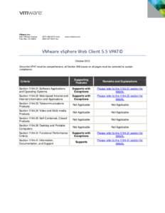 vSphere Web Client 5.5 VPAT: VMware, Inc.