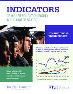 INDICATORS OF HIGHER EDUCATION EQUITY IN THE UNITED STATES 2018 HISTORICAL TREND REPORT
