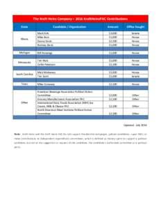The Kraft Heinz Company – 2016 KraftHeinzPAC Contributions  State   Amount