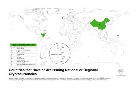 Countries that Have or Are Issuing National or Regional Cryptocurrencies
