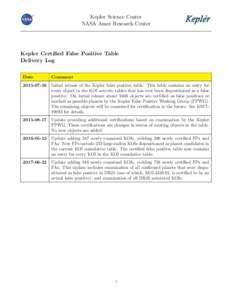 Kepler Science Center NASA Ames Research Center Kepler Certified False Positive Table Delivery Log Date