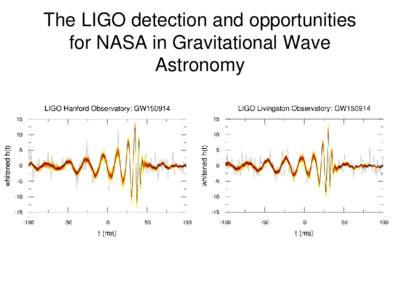 The LIGO detection and opportunities for NASA in Gravitational Wave Astronomy