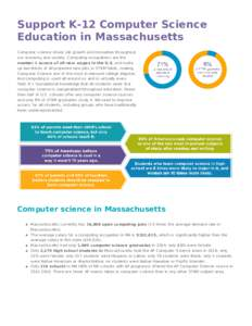 Support	K-12	Computer	Science Education	in	Massachusetts Computer	s cience	drives 	job	growth	and	innovation	throughout our	economy	and	s ociety.	Computing	occupations 	are	the number	1	source	of	all	new	wages	in	the	U.S
