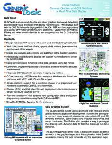 Cross-Platform Dynamic Graphics and GIS Solutions for Real-Time Data Display C/C++ Java